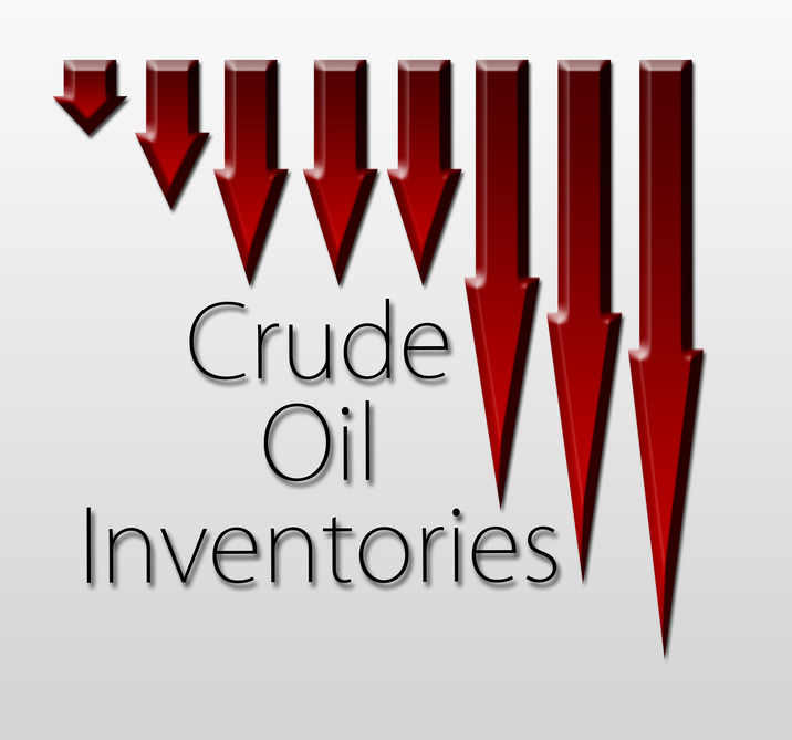 Oil inventories drop sending prices higher for fifth straight week